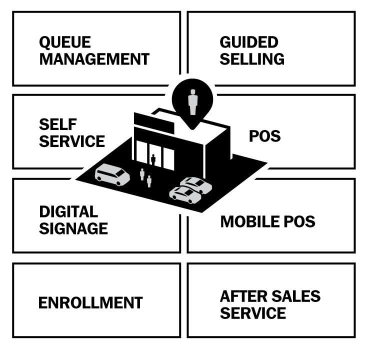 Graphic Customer Engagement