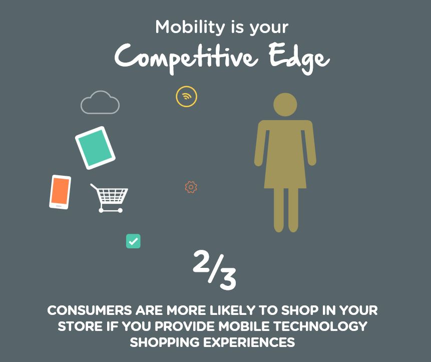 Mobility is your competitive edge