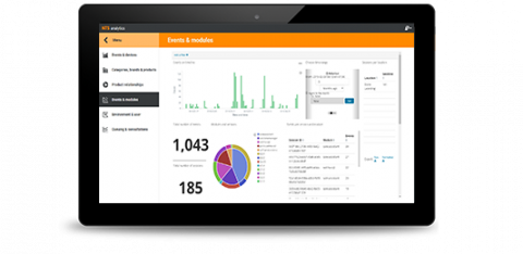 Retail Analytics on a tablet